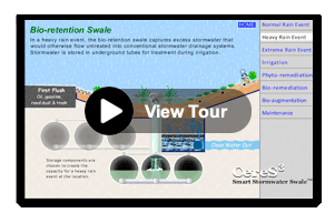 Ceres Smart Stormwater Bio Swale